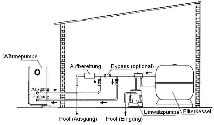 Pool Wärmepumpe Erfahrung brilix xhp 100 9kw pool systems
