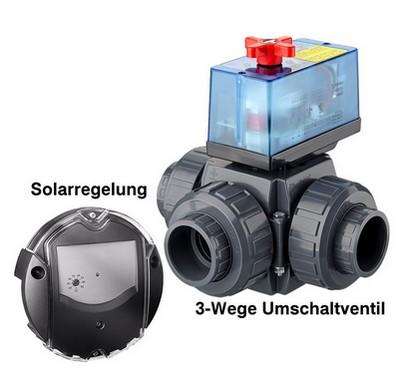 Solar-Poolheizung / Pool-Solaranlage / Absorber