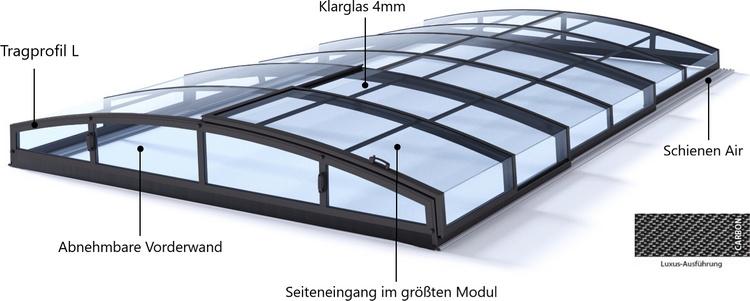 Pool Komplettset Albixon Quattro A Infinity